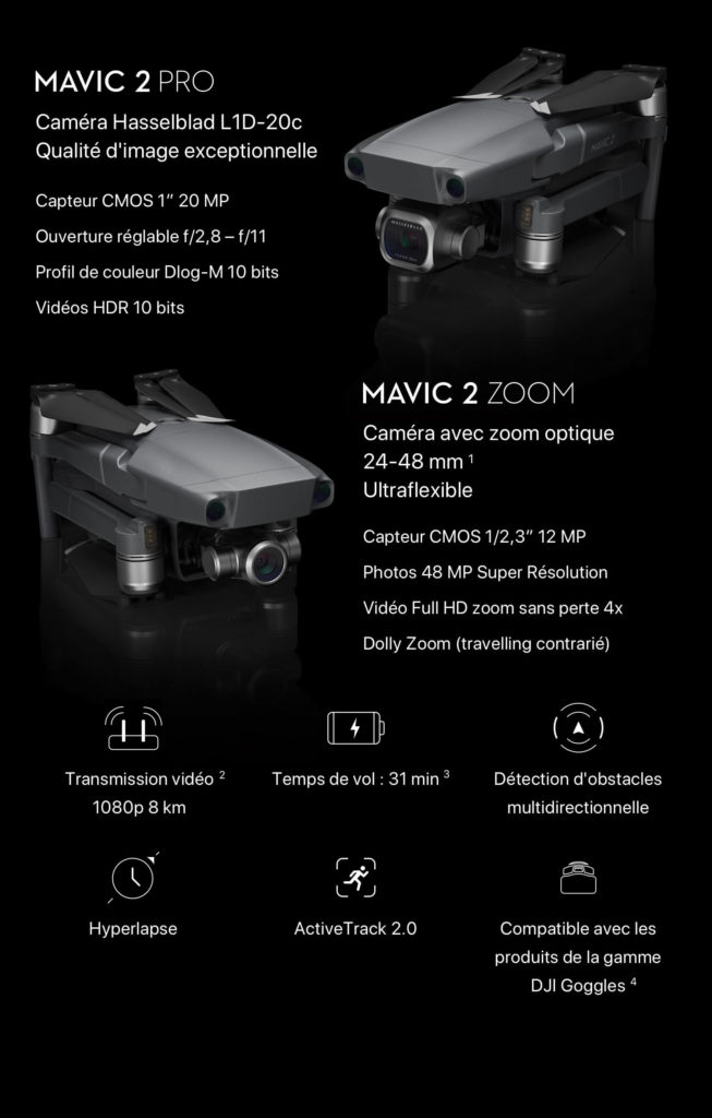 Mavic 2 Pro - Fiche produit